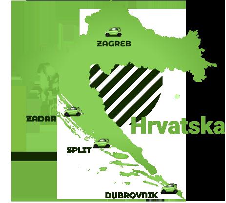 HrvatskaAvantCar